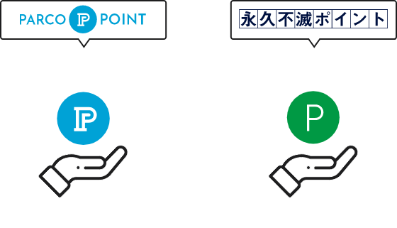 PARCO point and the eternal immortal points collect at the same time